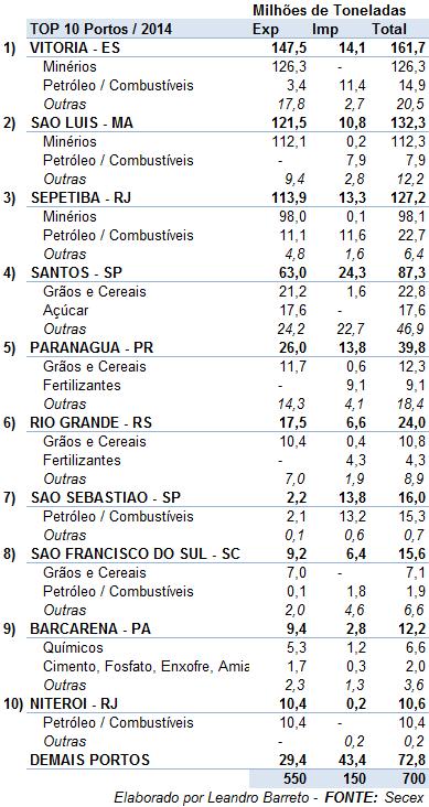 Artigo_4_2015_12_01_Barreto_Tabela